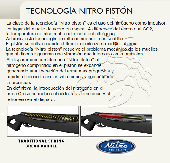 Nitro Pisón & Vortex'' - Sentry